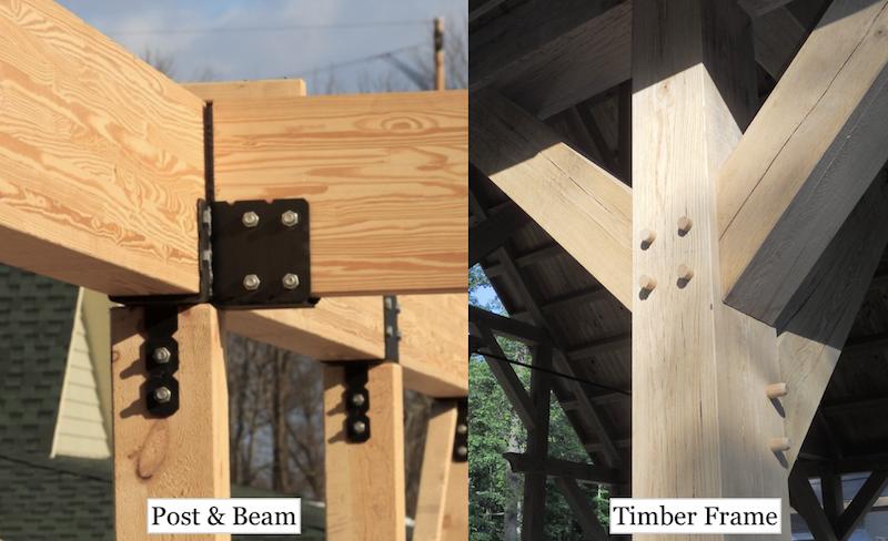 Post & Beam vs Timber Frame